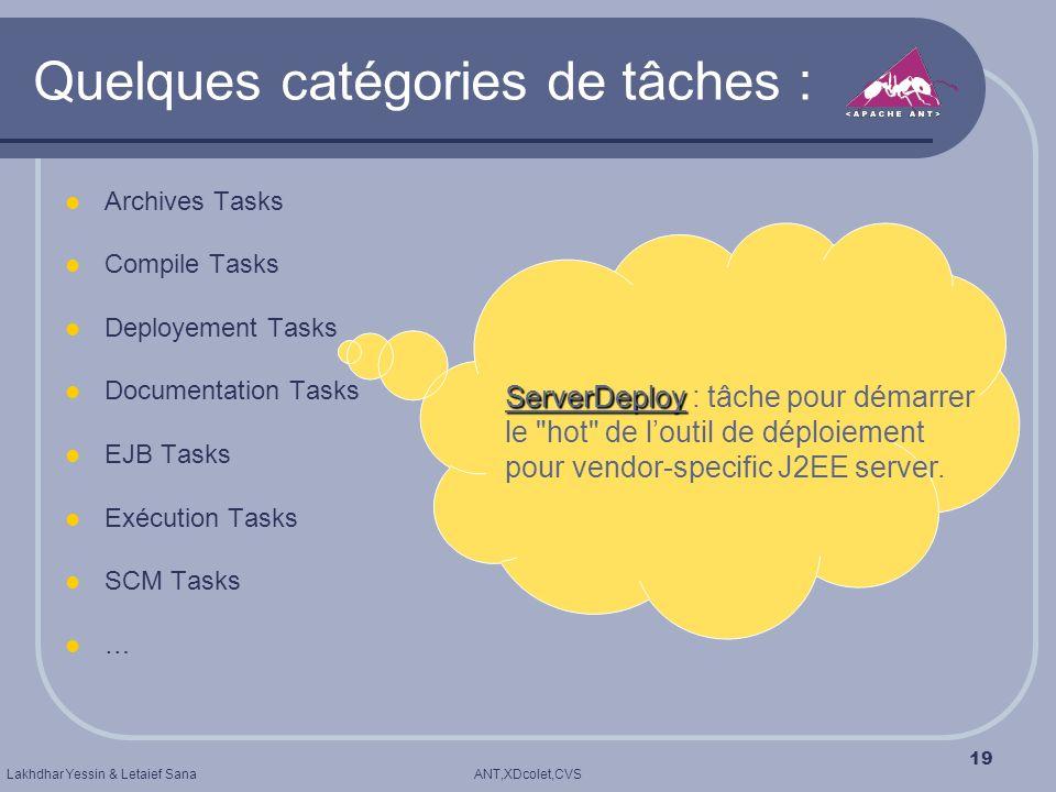 ANT,XDcolet,CVSLakhdhar Yessin & Letaief Sana 19 Quelques catégories de tâches : Archives Tasks Compile Tasks Deployement Tasks Documentation Tasks EJ