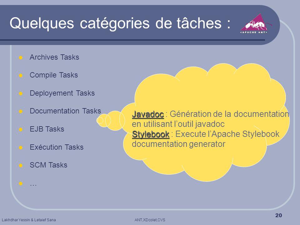 ANT,XDcolet,CVSLakhdhar Yessin & Letaief Sana 20 Quelques catégories de tâches : Archives Tasks Compile Tasks Deployement Tasks Documentation Tasks EJ