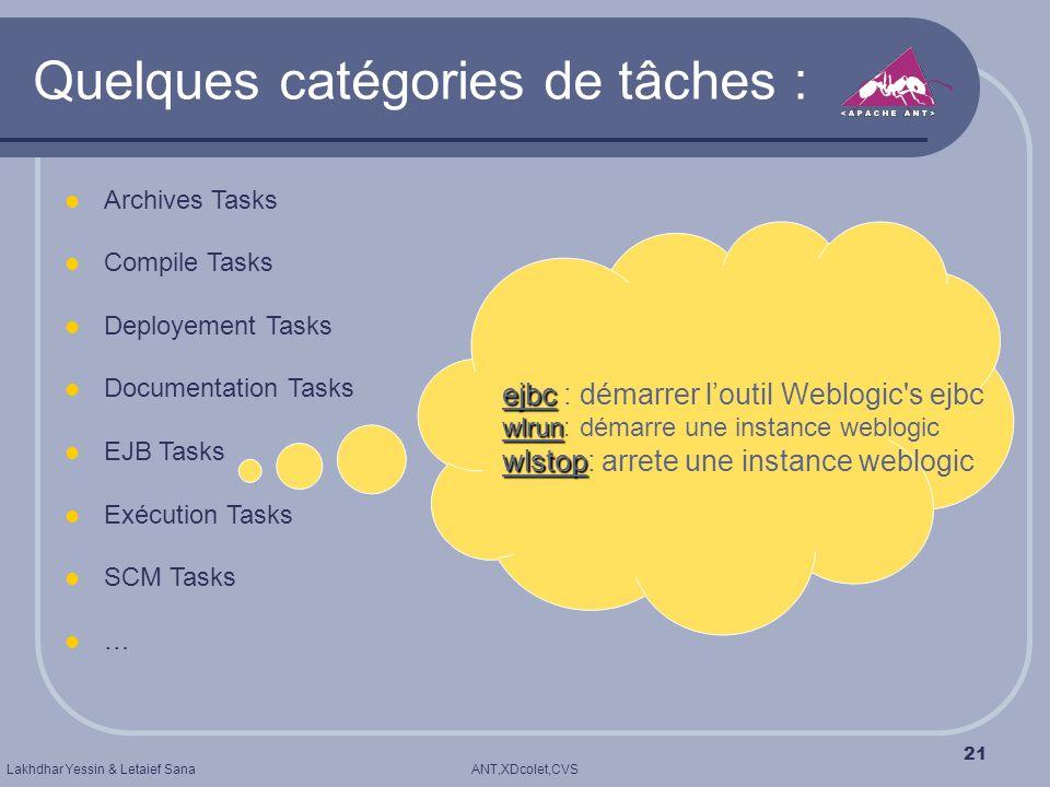 ANT,XDcolet,CVSLakhdhar Yessin & Letaief Sana 21 Quelques catégories de tâches : Archives Tasks Compile Tasks Deployement Tasks Documentation Tasks EJ