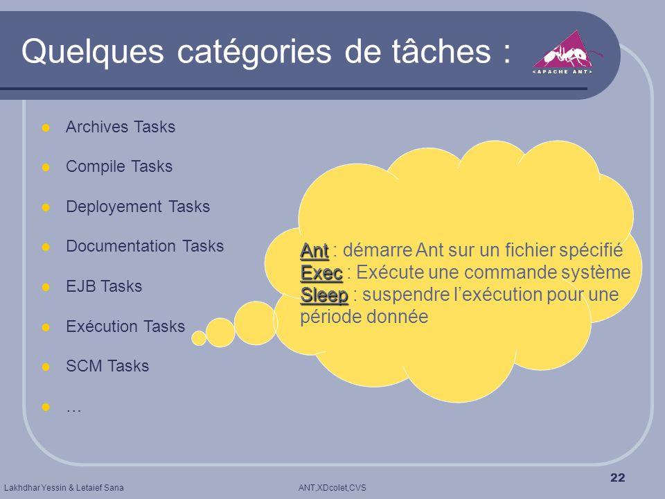 ANT,XDcolet,CVSLakhdhar Yessin & Letaief Sana 22 Quelques catégories de tâches : Archives Tasks Compile Tasks Deployement Tasks Documentation Tasks EJ