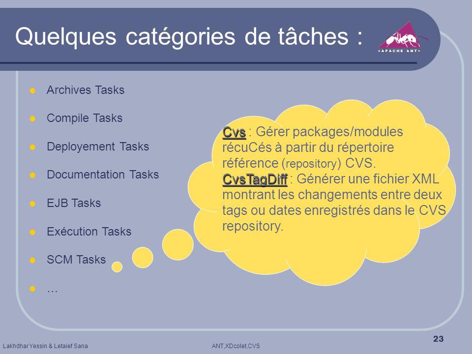 ANT,XDcolet,CVSLakhdhar Yessin & Letaief Sana 23 Quelques catégories de tâches : Archives Tasks Compile Tasks Deployement Tasks Documentation Tasks EJ