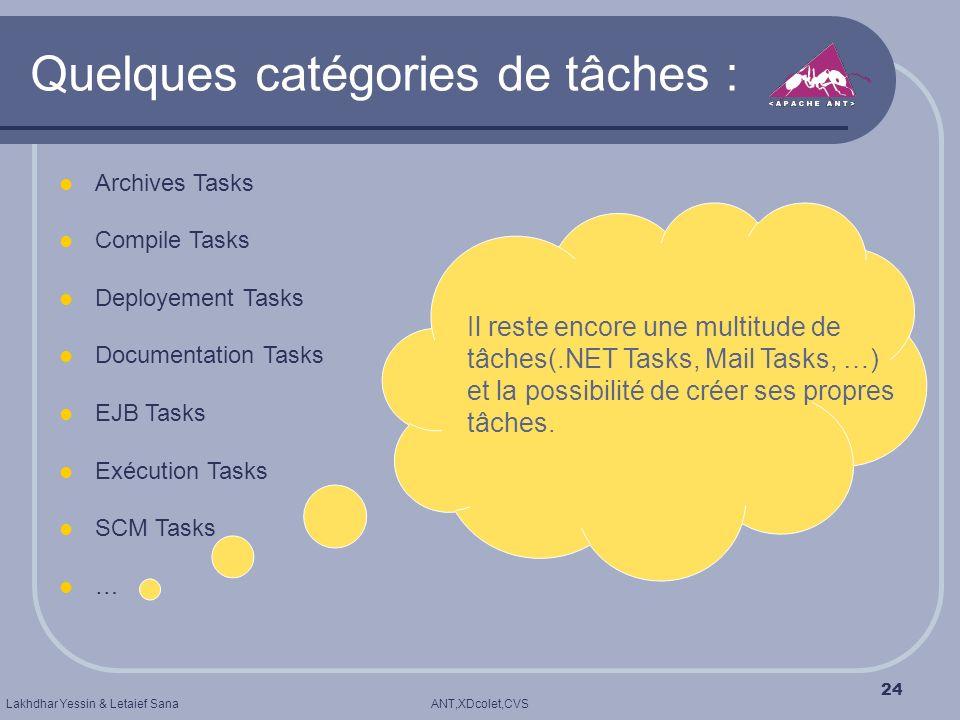 ANT,XDcolet,CVSLakhdhar Yessin & Letaief Sana 24 Quelques catégories de tâches : Archives Tasks Compile Tasks Deployement Tasks Documentation Tasks EJ