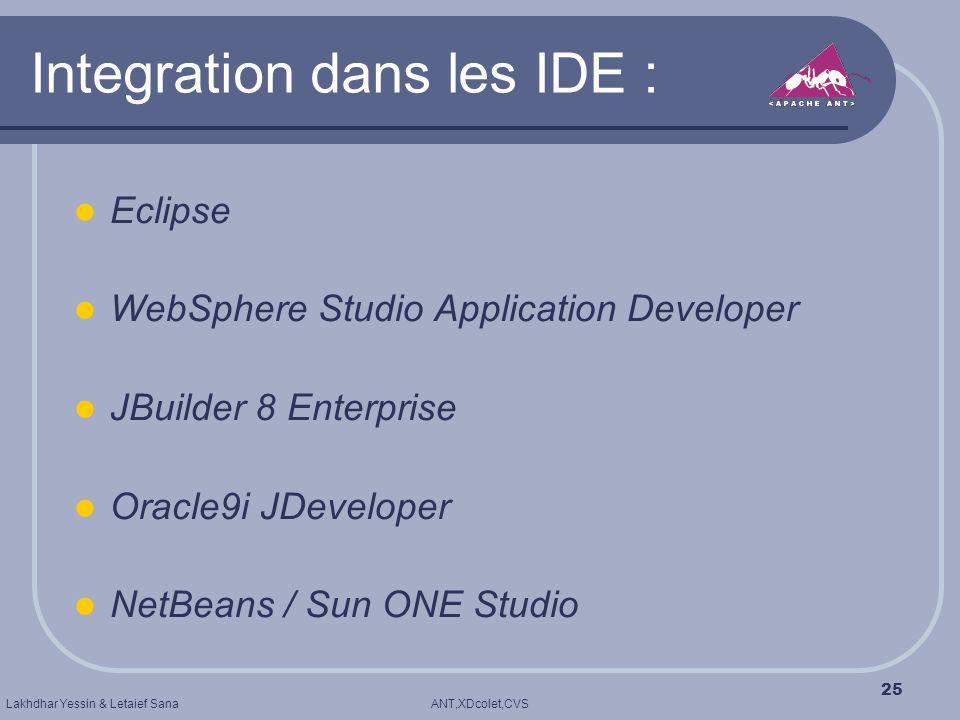 ANT,XDcolet,CVSLakhdhar Yessin & Letaief Sana 25 Integration dans les IDE : Eclipse WebSphere Studio Application Developer JBuilder 8 Enterprise Oracl