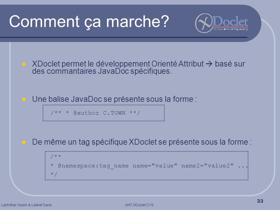 ANT,XDcolet,CVSLakhdhar Yessin & Letaief Sana 33 Comment ça marche? XDoclet permet le développement Orienté Attribut basé sur des commantaires JavaDoc