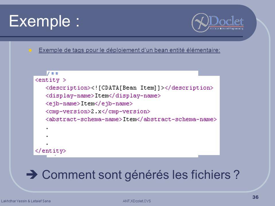 ANT,XDcolet,CVSLakhdhar Yessin & Letaief Sana 36 Exemple : Exemple de tags pour le déploiement dun bean entité élémentaire: Comment sont générés les f