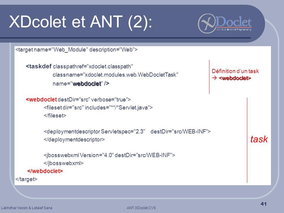 ANT,XDcolet,CVSLakhdhar Yessin & Letaief Sana 41 XDcolet et ANT (2): <taskdef classpathref=