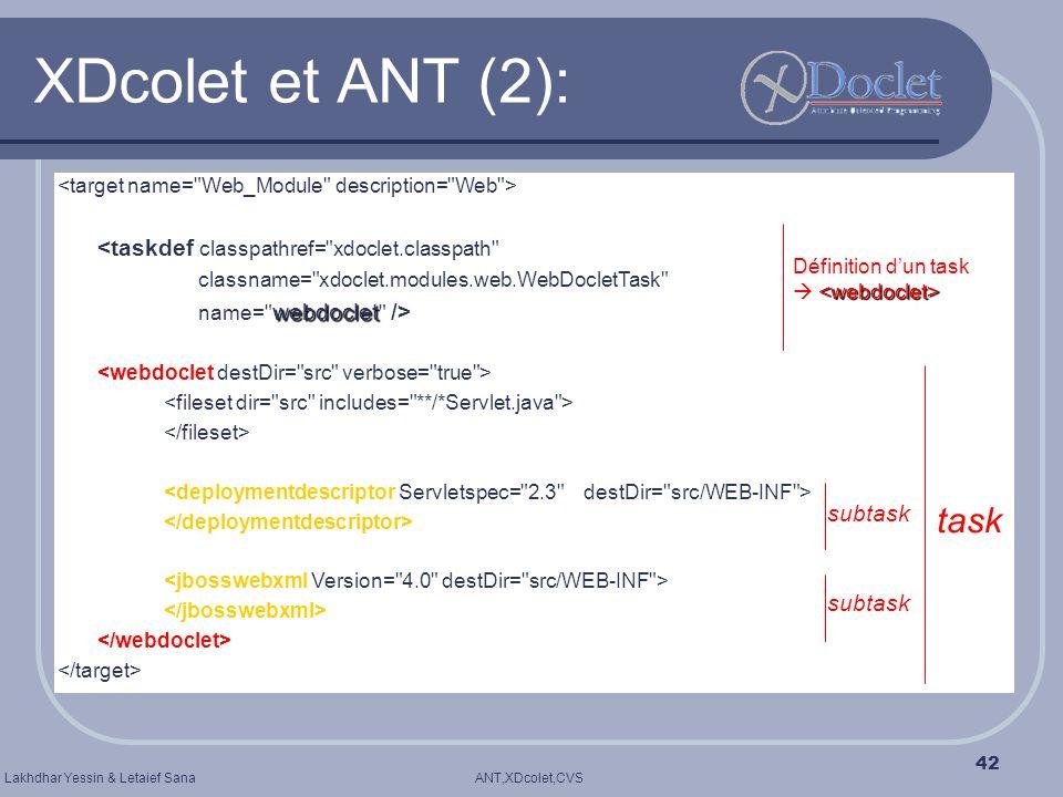 ANT,XDcolet,CVSLakhdhar Yessin & Letaief Sana 42 XDcolet et ANT (2): <taskdef classpathref=