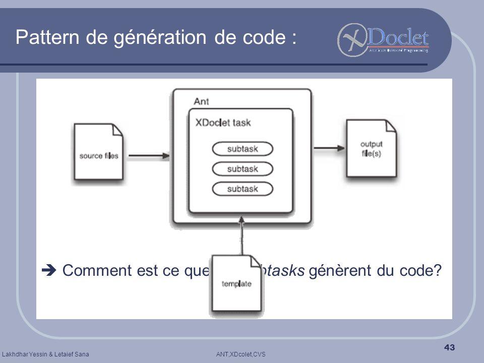 ANT,XDcolet,CVSLakhdhar Yessin & Letaief Sana 43 Pattern de génération de code : Comment est ce que les subtasks génèrent du code?