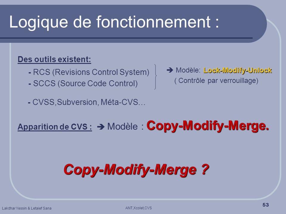 ANT,Xcolet,CVS Lakdhar Yessin & Letaief Sana 53 Logique de fonctionnement : Des outils existent: - RCS (Revisions Control System) - SCCS (Source Code