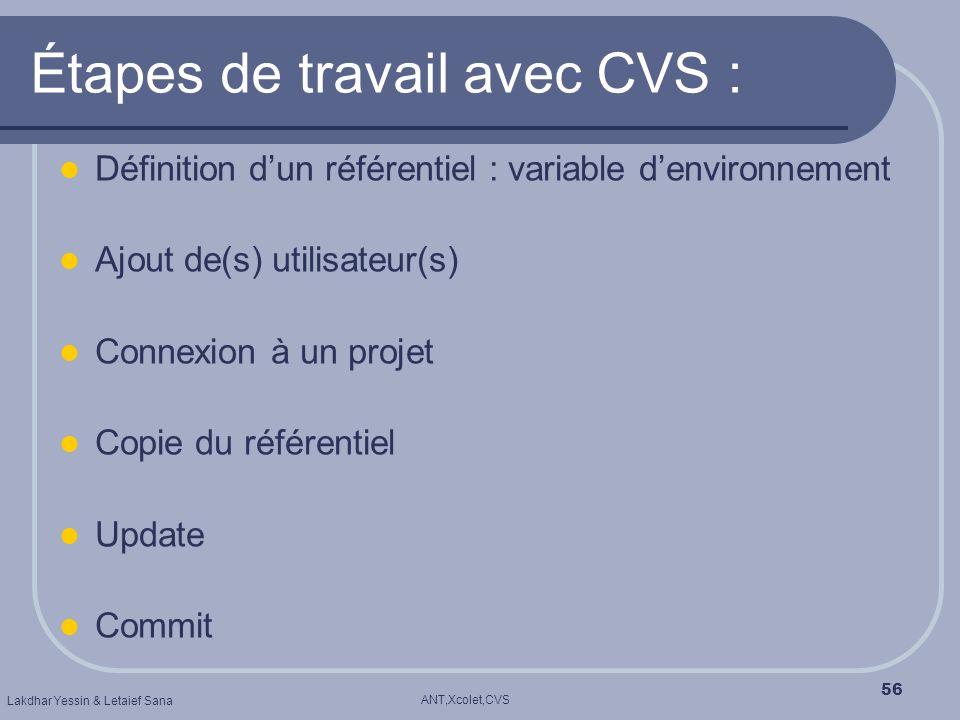 ANT,Xcolet,CVS Lakdhar Yessin & Letaief Sana 56 Étapes de travail avec CVS : Définition dun référentiel : variable denvironnement Ajout de(s) utilisat