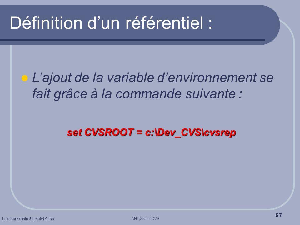 ANT,Xcolet,CVS Lakdhar Yessin & Letaief Sana 57 Définition dun référentiel : set CVSROOT = c:\Dev_CVS\cvsrep Lajout de la variable denvironnement se f