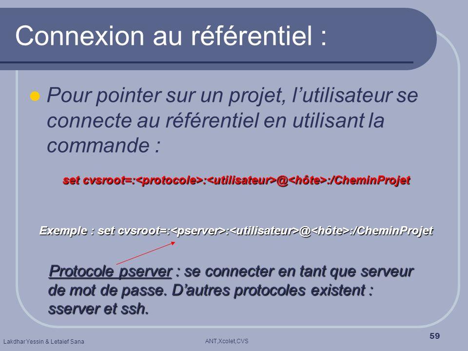 ANT,Xcolet,CVS Lakdhar Yessin & Letaief Sana 59 Connexion au référentiel : set cvsroot=: : @ :/CheminProjet Exemple : set cvsroot=: : @ :/CheminProjet