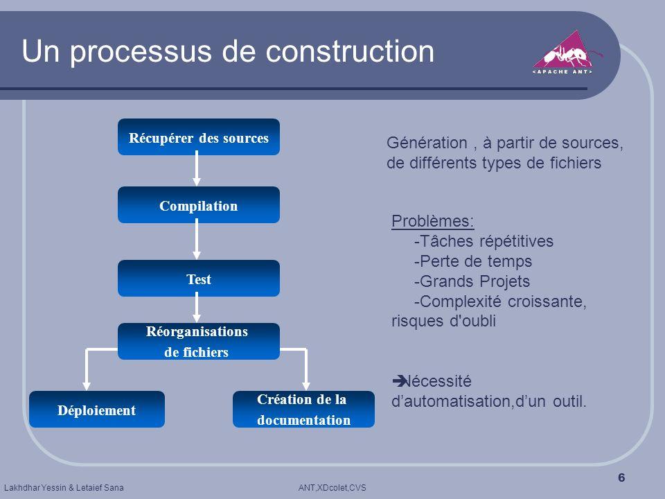 ANT,XDcolet,CVSLakhdhar Yessin & Letaief Sana 6 Un processus de construction Génération, à partir de sources, de différents types de fichiers Problème