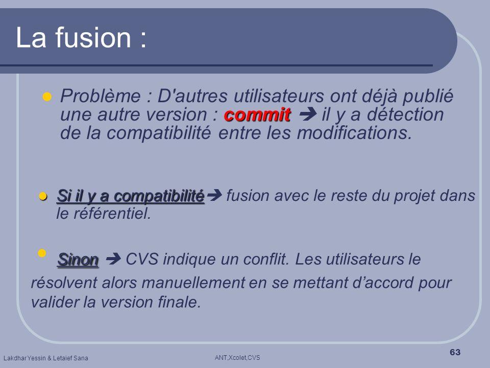 ANT,Xcolet,CVS Lakdhar Yessin & Letaief Sana 63 La fusion : commit Problème : D'autres utilisateurs ont déjà publié une autre version : commit il y a