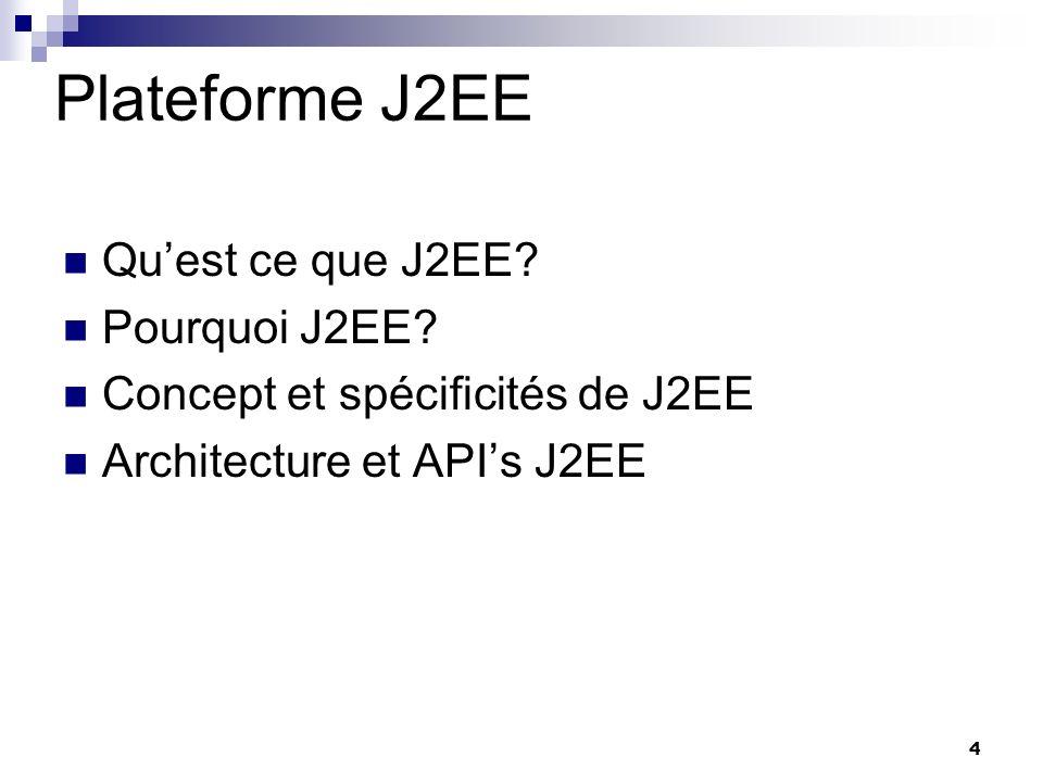 5 Quest ce que J2EE.Un ensemble de spécifications dAPIs.