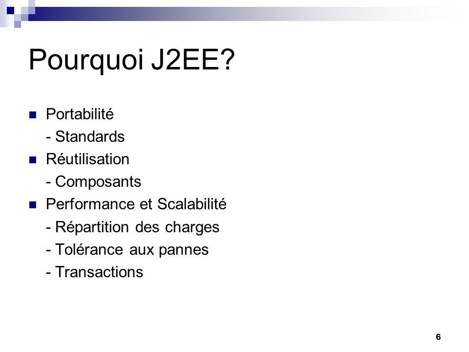 7 Concepts et spécificités J2EE Les conteneurs Les servlets Java Les JavaServer Pages Les Entreprise JavaBeans Les services Web Les Transactions La sécurité