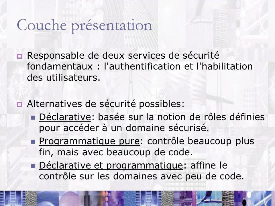 Couche présentation Responsable de deux services de sécurité fondamentaux : l'authentification et l'habilitation des utilisateurs. Alternatives de séc