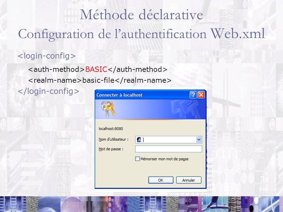 Méthode déclarative Configuration de lauthentification Web.xml BASIC basic-file