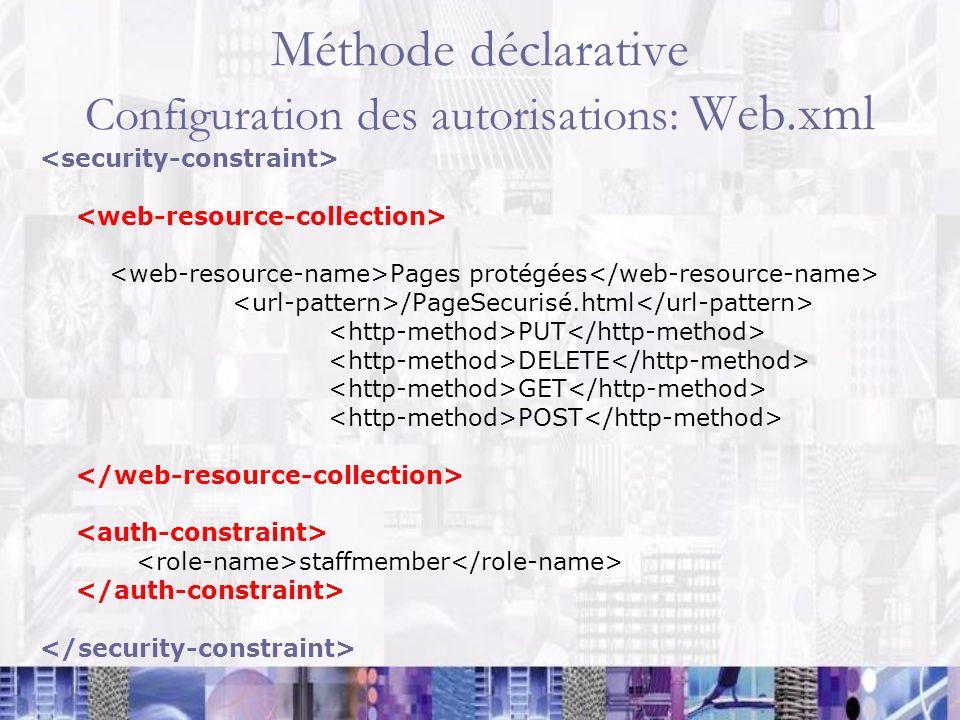 Méthode déclarative Configuration des autorisations: Web.xml Pages protégées /PageSecurisé.html PUT DELETE GET POST staffmember