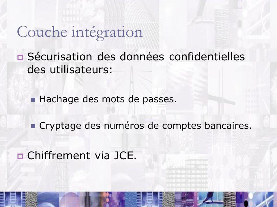 Couche intégration Sécurisation des données confidentielles des utilisateurs: Hachage des mots de passes. Cryptage des numéros de comptes bancaires. C