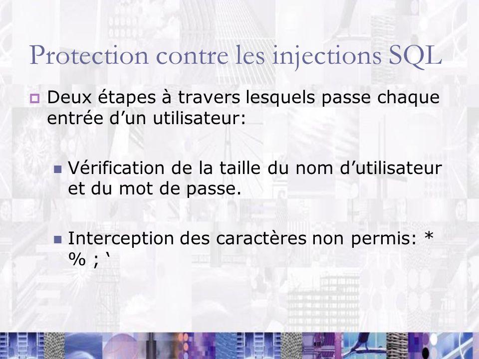 Protection contre les injections SQL Deux étapes à travers lesquels passe chaque entrée dun utilisateur: Vérification de la taille du nom dutilisateur