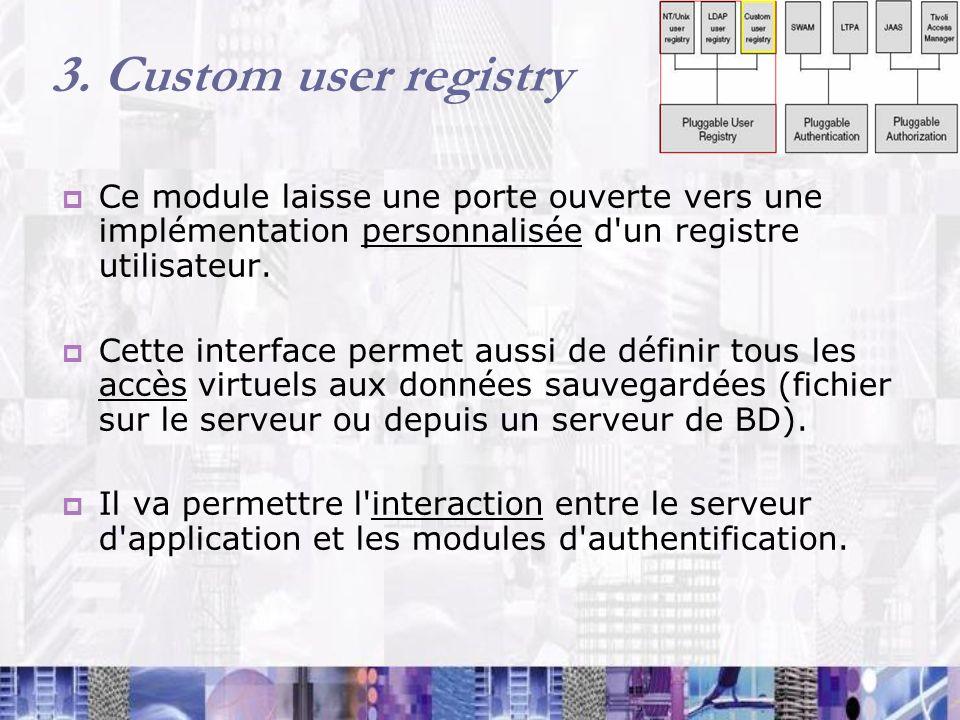 3. Custom user registry Ce module laisse une porte ouverte vers une implémentation personnalisée d'un registre utilisateur. Cette interface permet aus