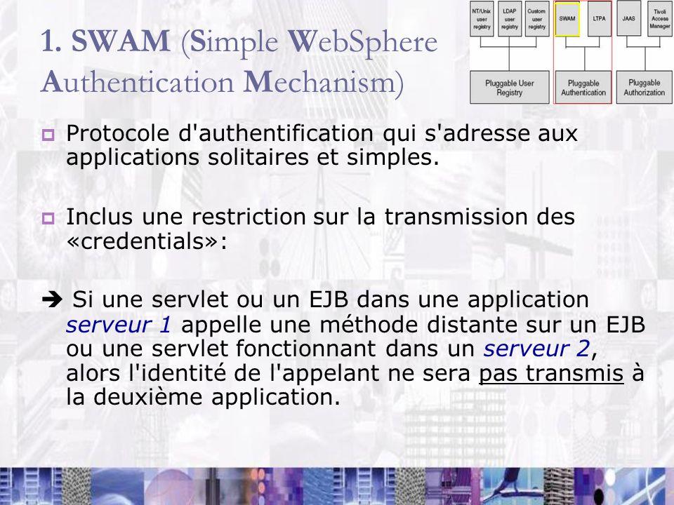 1. SWAM (Simple WebSphere Authentication Mechanism) Protocole d'authentification qui s'adresse aux applications solitaires et simples. Inclus une rest