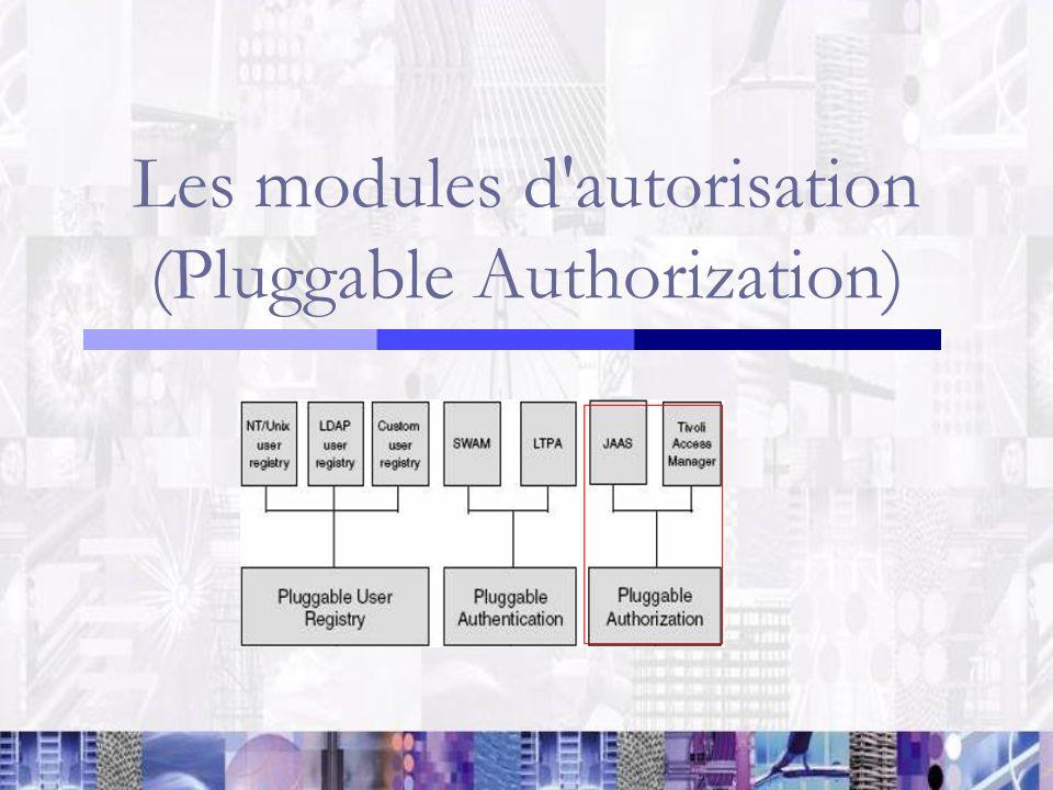Les modules d'autorisation (Pluggable Authorization)