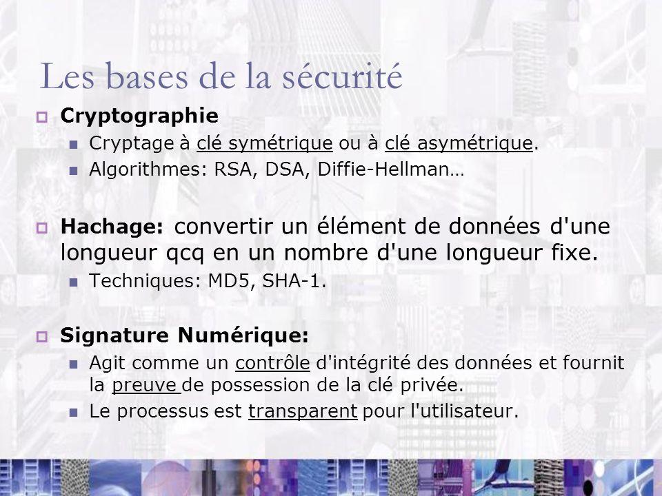 Les bases de la sécurité Cryptographie Cryptage à clé symétrique ou à clé asymétrique. Algorithmes: RSA, DSA, Diffie-Hellman… Hachage: convertir un él