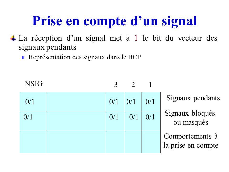 Prise en compte dun signal La réception dun signal met à 1 le bit du vecteur des signaux pendants Représentation des signaux dans le BCP NSIG 321 0/1