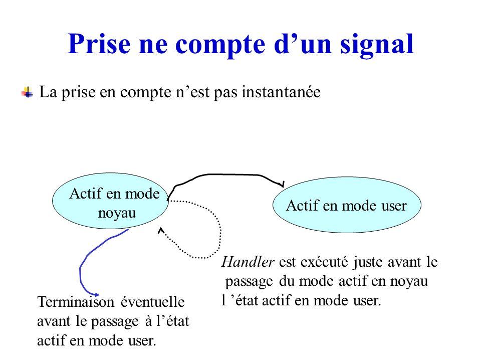Prise ne compte dun signal La prise en compte nest pas instantanée Actif en mode user Actif en mode noyau Handler est exécuté juste avant le passage d