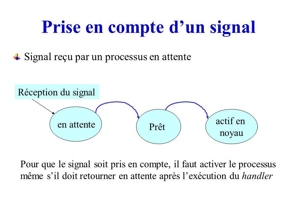 Prise en compte dun signal Signal reçu par un processus en attente en attente Pour que le signal soit pris en compte, il faut activer le processus mêm