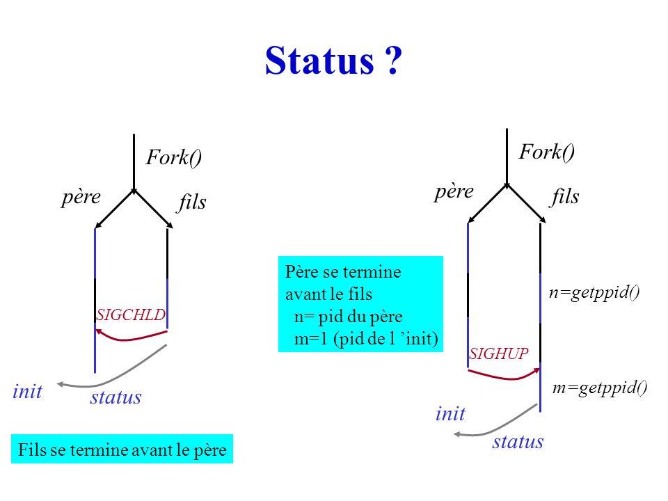 Status ? père Fork() fils père Fork() fils status init SIGCHLD n=getppid() m=getppid() SIGHUP status init Père se termine avant le fils n= pid du père