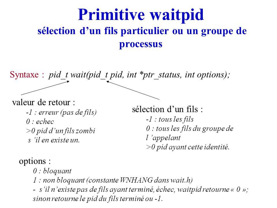 Primitive waitpid sélection dun fils particulier ou un groupe de processus valeur de retour : -1 : erreur (pas de fils) 0 : echec >0 pid dun fils zomb