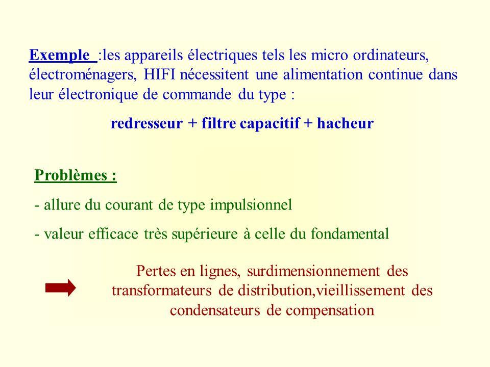 itit L C Entrée ~ + filtre Commande V s = idid D Schéma de principe : Objectif : obtenir un courant sinusoïdal en phase avec la tension pour un redresseur à filtrage capacitif par l insertion d un hacheur survolteur