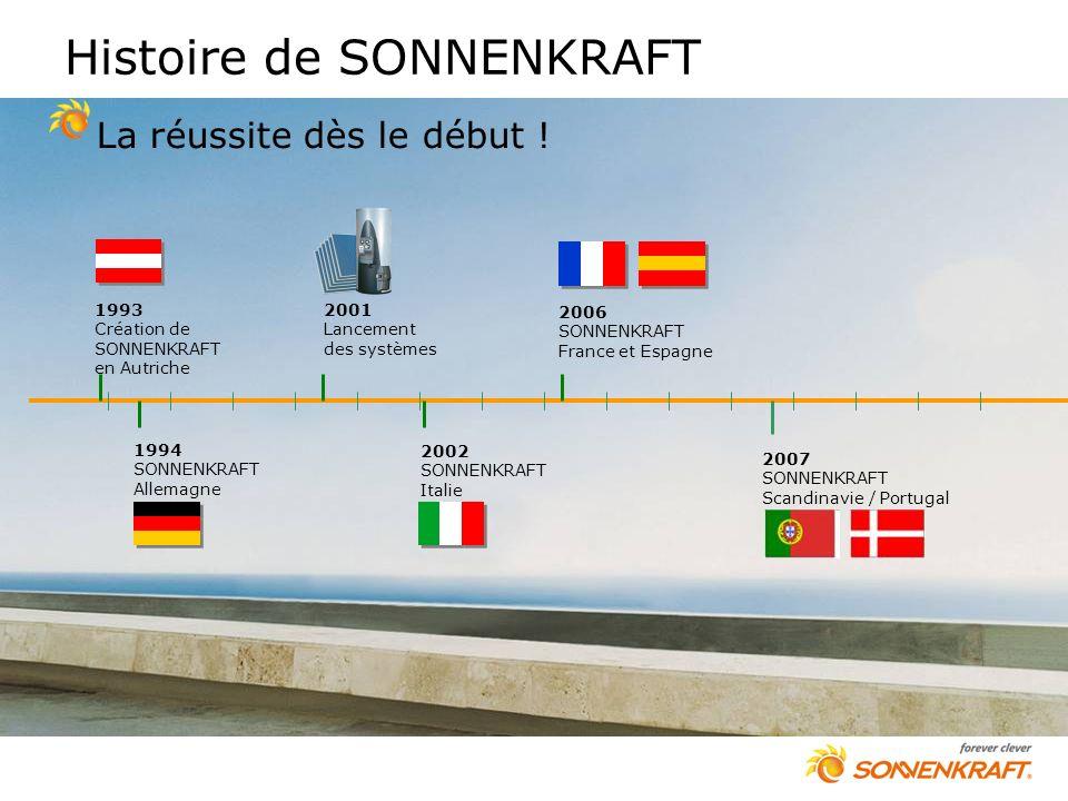 Histoire de SONNENKRAFT 1993 Création de SONNENKRAFT en Autriche 1994 SONNENKRAFT Allemagne 2002 SONNENKRAFT Italie 2006 SONNENKRAFT France et Espagne