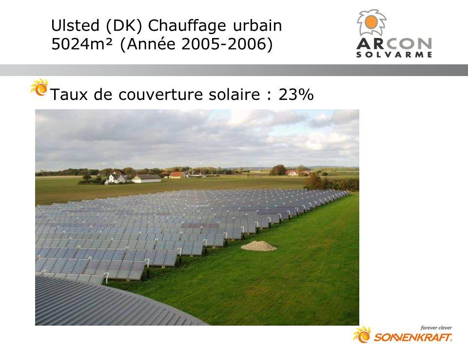 Ulsted (DK) Chauffage urbain 5024m² (Année 2005-2006) Taux de couverture solaire : 23%