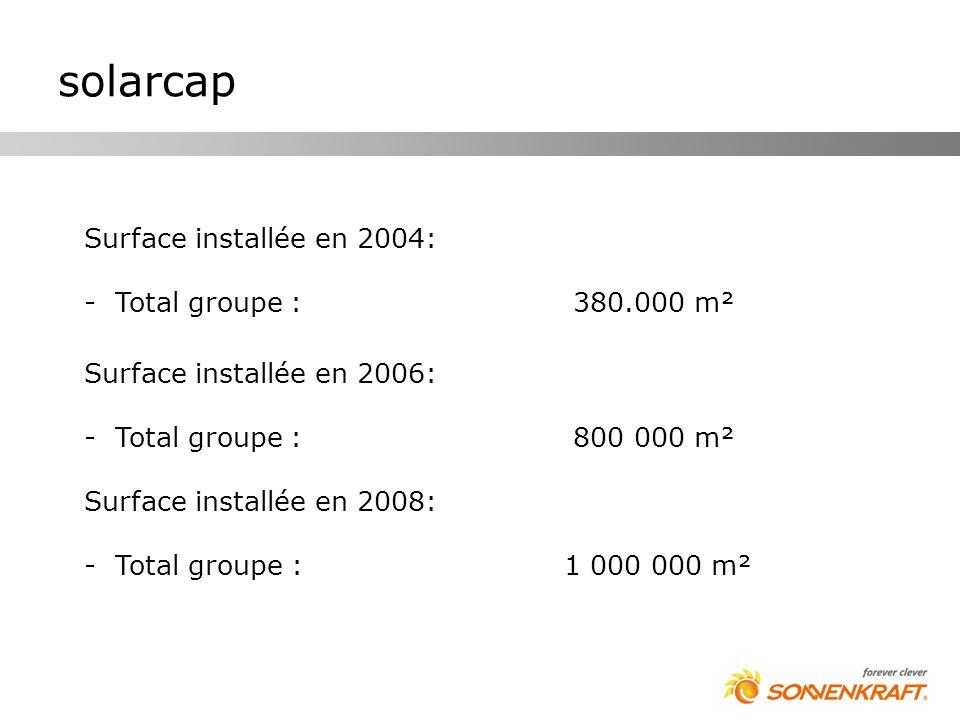 Surface installée en 2004: - Total groupe : 380.000 m² Surface installée en 2006: - Total groupe : 800 000 m² Surface installée en 2008: - Total group