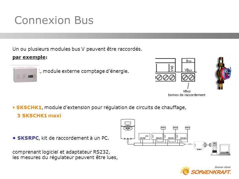 Un ou plusieurs modules bus V peuvent être raccordés. par exemple: SKSWMZ, module externe comptage dénergie. SKSCHK1, module dextension pour régulatio
