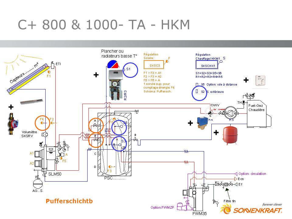 Pufferschichtb + + + + + C+ 800 & 1000- TA - HKM