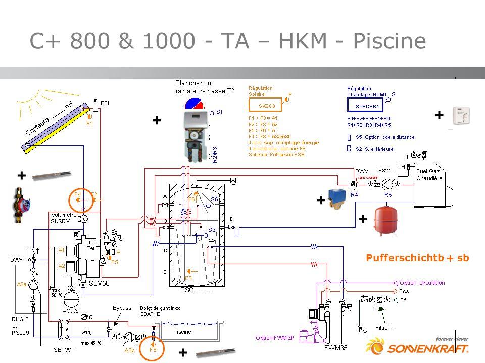 C+ 800 & 1000 - TA – HKM - Piscine + + + + + + Pufferschichtb + sb