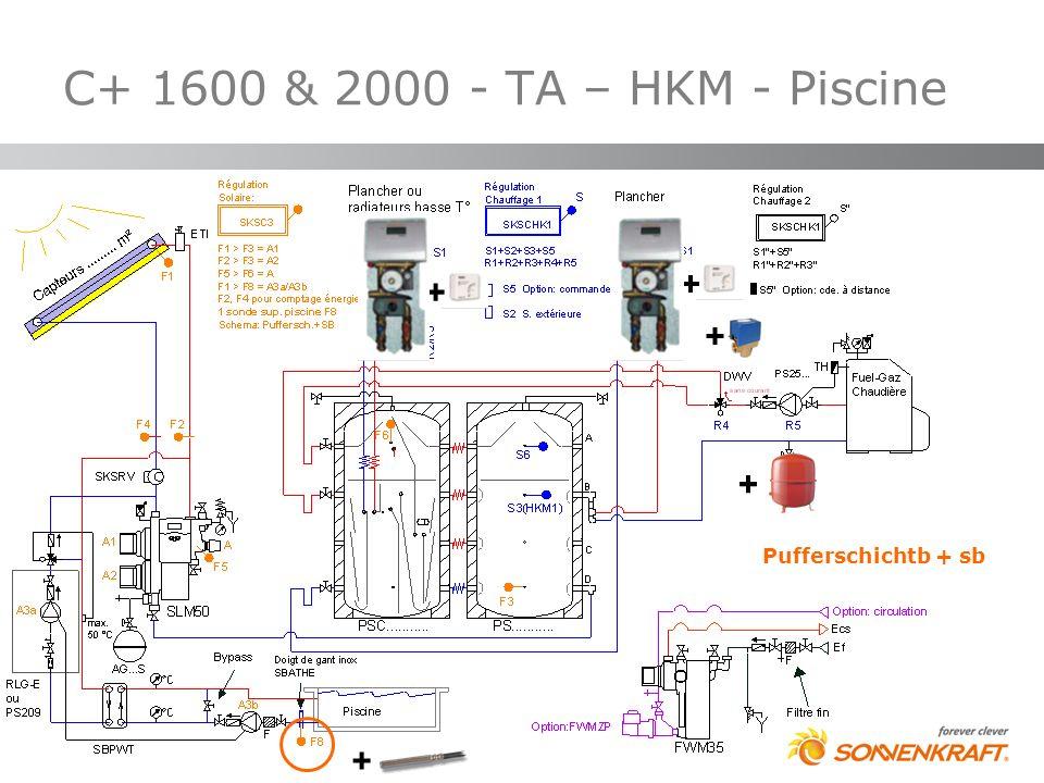 C+ 1600 & 2000 - TA – HKM - Piscine Pufferschichtb + sb + + + + +