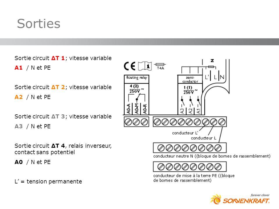 Sortie circuit ΔT 1; vitesse variable A1 / N et PE Sortie circuit ΔT 2; vitesse variable A2 / N et PE Sortie circuit ΔT 3; vitesse variable A3 / N et