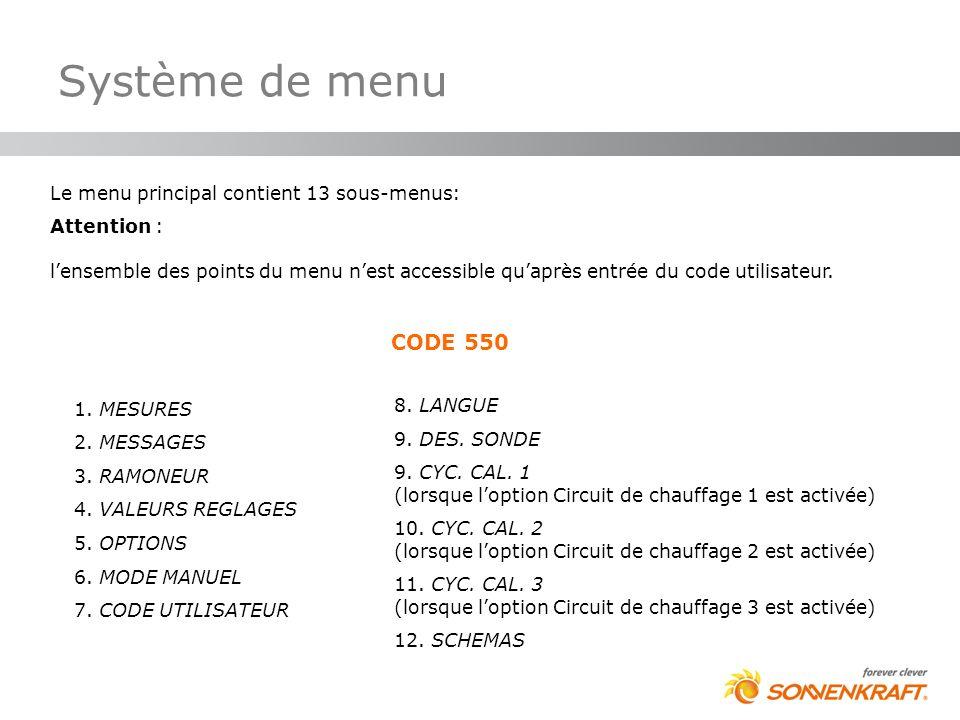 1 choix de la solution hydraulique (voir documentation) 2 code installateur 550 3 choix de la langue 4 sélection de la variante (menu: schéma SKSC3) 5 messages derreurs (sondes) 6 options (si nécessaire, exemple: régul.