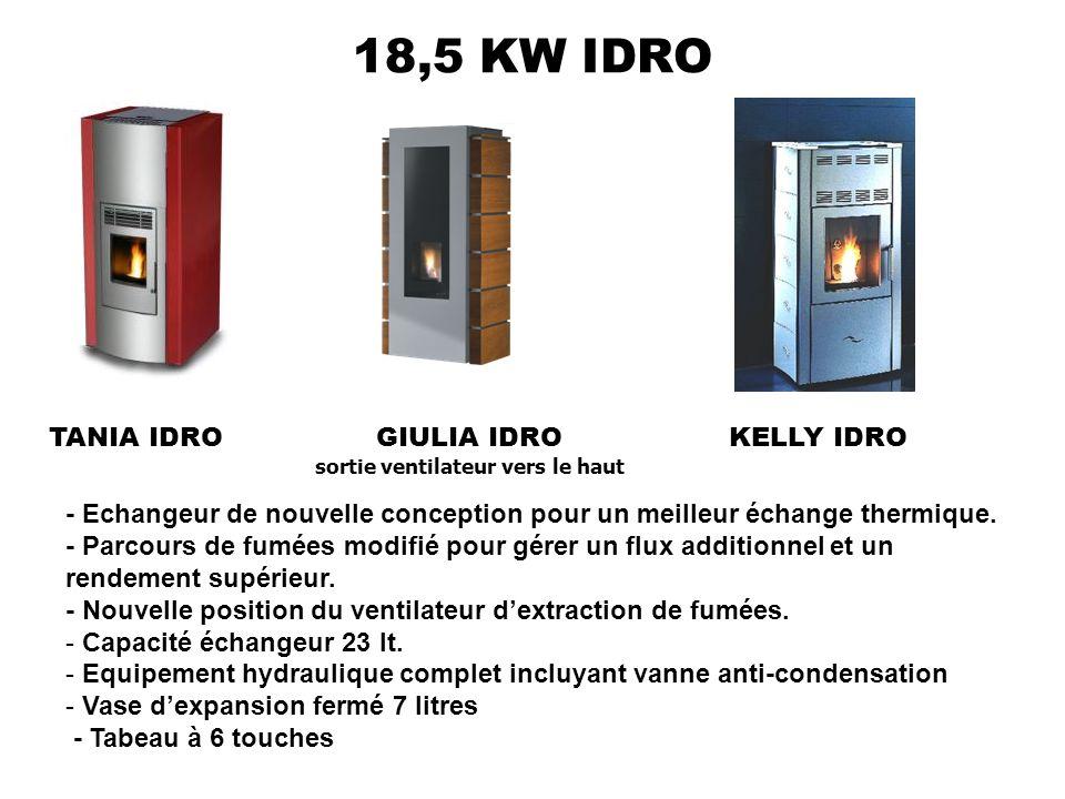 18,5 KW IDRO GIULIA IDRO sortie ventilateur vers le haut KELLY IDRO - Echangeur de nouvelle conception pour un meilleur échange thermique. - Parcours