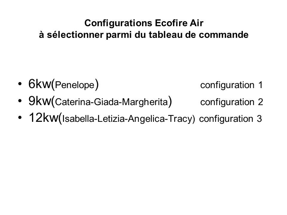 Configurations Ecofire Air à sélectionner parmi du tableau de commande 6kw( Penelope ) configuration 1 9kw( Caterina-Giada-Margherita ) configuration