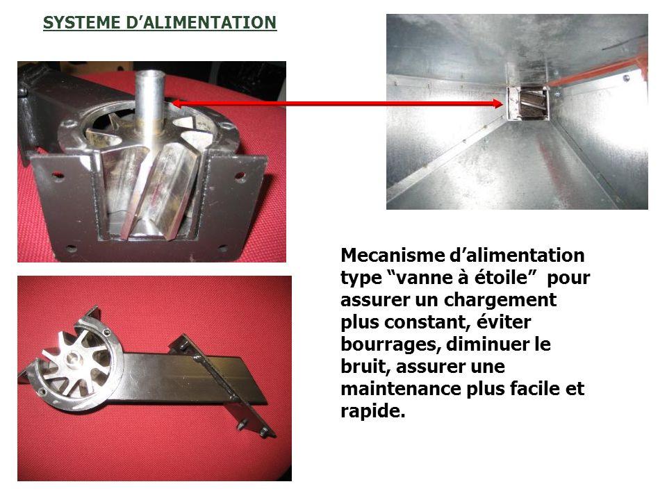 Mecanisme dalimentation type vanne à étoile pour assurer un chargement plus constant, éviter bourrages, diminuer le bruit, assurer une maintenance plu