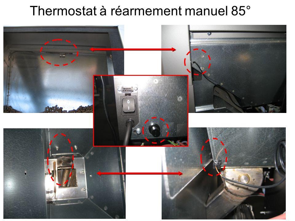 Thermostat à réarmement manuel 85°