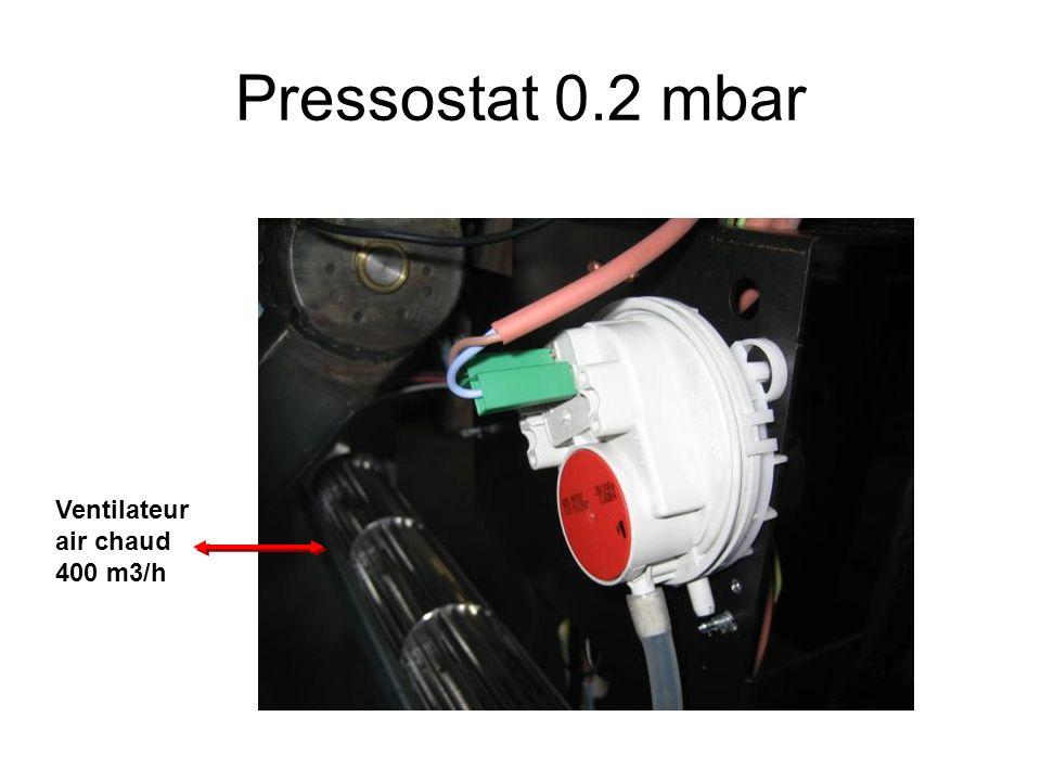 Pressostat 0.2 mbar Ventilateur air chaud 400 m3/h