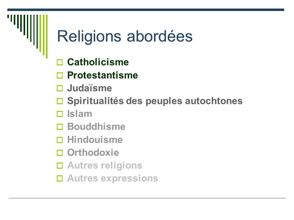 Religions abordées Catholicisme Protestantisme Judaïsme Spiritualités des peuples autochtones Islam Bouddhisme Hindouisme Orthodoxie Autres religions